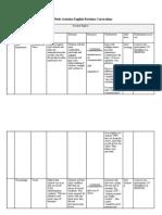 10 week aviation english curriculum plan.doc