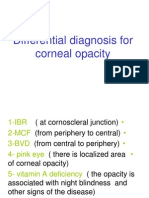 Differential Diagnosis for Corneal Opacity