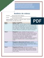 Matriz análisis de videos de reingeniería y gestión del cambio