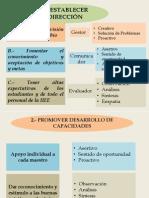 11.- Funciones y Roles Del Directivo