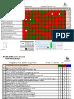 Grade 10 - Diagnostic Test - Math.pdf