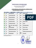 Clasificados por Ancash Onem-2013 III Fase