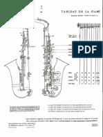 Dedilhação do Saxofone