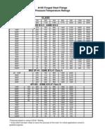 A105 Flange Pressure Chart