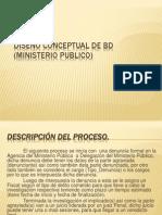 DISEÑO CONCEPTUAL DE BD