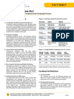 Fair Elections Fact Sheet