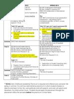 2012-2013 Cohort Course Schedule