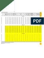 IEM-432-PIB  2000-2012
