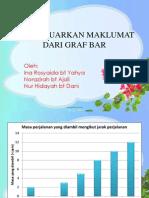 Mengeluarkan Maklumat dari Graf Bar