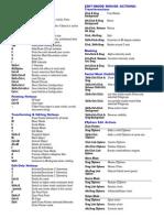ZBrushHotkeys.pdf