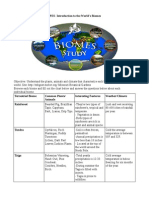 apes- introduction to the worlds biomes