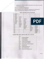 Directives for the Registration of Construction Professionals & Contractors (Amended) page 3