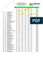 EWS #7 / Superenduro PRO 6 Results | Special stages