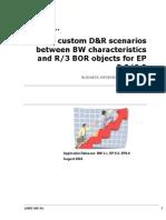 How to Create Custom D