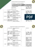 Cartel de Capacidades y Los Procesos Cognitivos