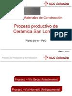IIUnd_Clase 10c_Proc productivo de Cerámica San Lorenzo