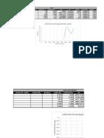 Graficas Venturi y Placa