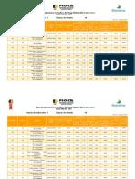 Lavadoras de Roupa Automáticas Lava e Seca - janeiro 2013.pdf