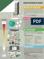 Search Info Graphic
