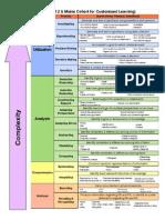 taxonomy rsu2