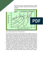 En Un Diagrama de Fases Represente Cada Uno de Los 5 Tipos de Fluidos Hidrocarburos