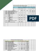Metrados ,Presupuesto y Cuadro Comparativo