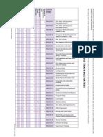 HSE Training Matrix (2)