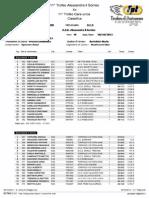 11° Trofeo Alessandra il Sorriso Classifica