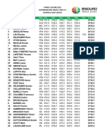 finale_ligure_enduro_world_series_2013_203mm.pdf