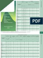 Basic Statistics 2013