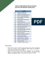 Daftar Peserta Pendidikan Dan Pelatihan Jurnalistik Lpm Novum Tahun 2013