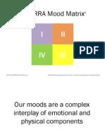 dōTERRA Mood Matrix