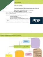 FI_U2_ActividadPatrodConcepto_Respuestas_2.pdf