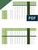 Distancias Entre Ciudades