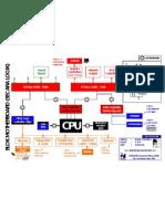 Organisasi Dan Arsitektur Komputer - Motherboard (www.alonearea.com)