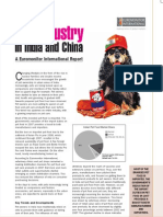 Pet Industry in India
