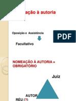 NOMEAÇAO A AUTORIA