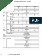 FXDQ-NBVE Technical Data.pdf