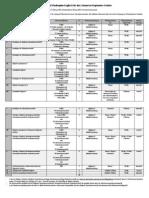 Prüfungs- und Studienplan Englisch-Lehramt an Regionalschulen %282013-09-30%29