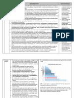 Contenidos de Educacion Financiera - Temas 1-3 Al 06.09.13