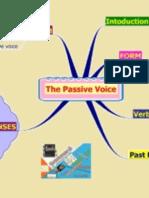 The Passive Voice Concept Map