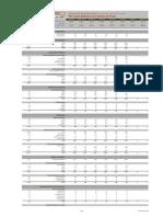 Informe Cuantitativo Junio 2013