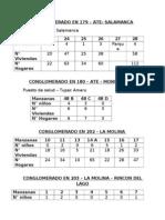 Información de Conglomeraos