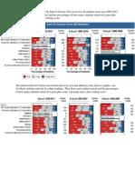 SMP Part One (FRIT 7331) JCHS EOCT Scores