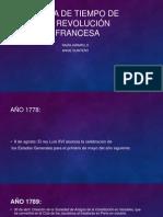 LINEA DE TIEMPO DE LA REVOLUCIÓN FRANCESA