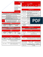 Copia de Resumen Promociones Ffvv