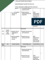 72850701 Rancangan Pengajaran Tahunan TMK TAHUN 2