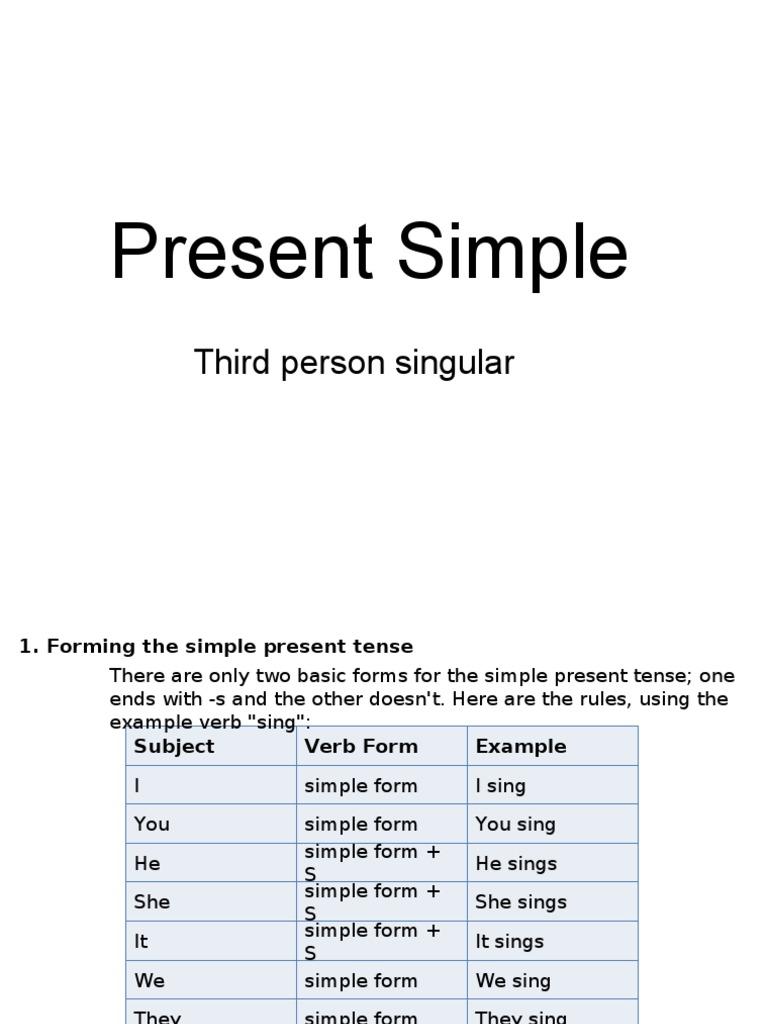 3rd Person Singular Question Verb