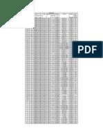 Tablas_Drill_Collars.pdf