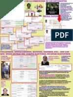 CORRUPTORES Y DELINCUENTES DETRAS DE ESTAS ELECCIONES